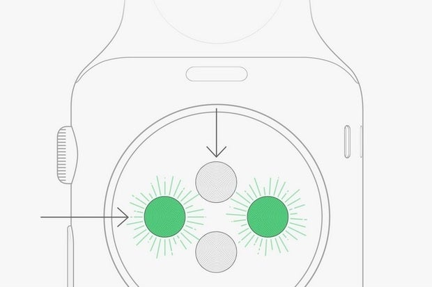 How the Apple Watch heart rate sensor works, according to Apple